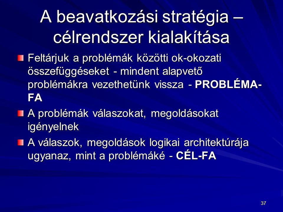 37 A beavatkozási stratégia – célrendszer kialakítása Feltárjuk a problémák közötti ok-okozati összefüggéseket - mindent alapvető problémákra vezethet