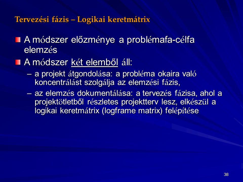 38 Tervezési fázis – Logikai keretmátrix A m ó dszer előzm é nye a probl é mafa-c é lfa elemz é s A m ó dszer k é t elemből á ll: –a projekt á tgondol