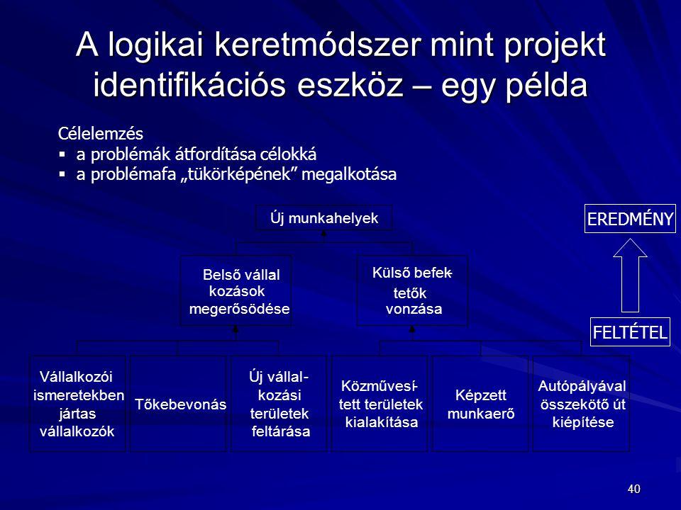40 A logikai keretmódszer mint projekt identifikációs eszköz – egy példa Új munkahelyek Belső vállal - kozások megerősödése Külső befek- tetők vonzása