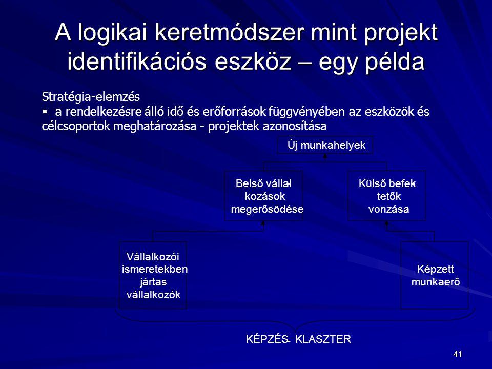 41 A logikai keretmódszer mint projekt identifikációs eszköz – egy példa Új munkahelyek Belső vállal- kozások megerősödése Külső befek- tetők vonzása