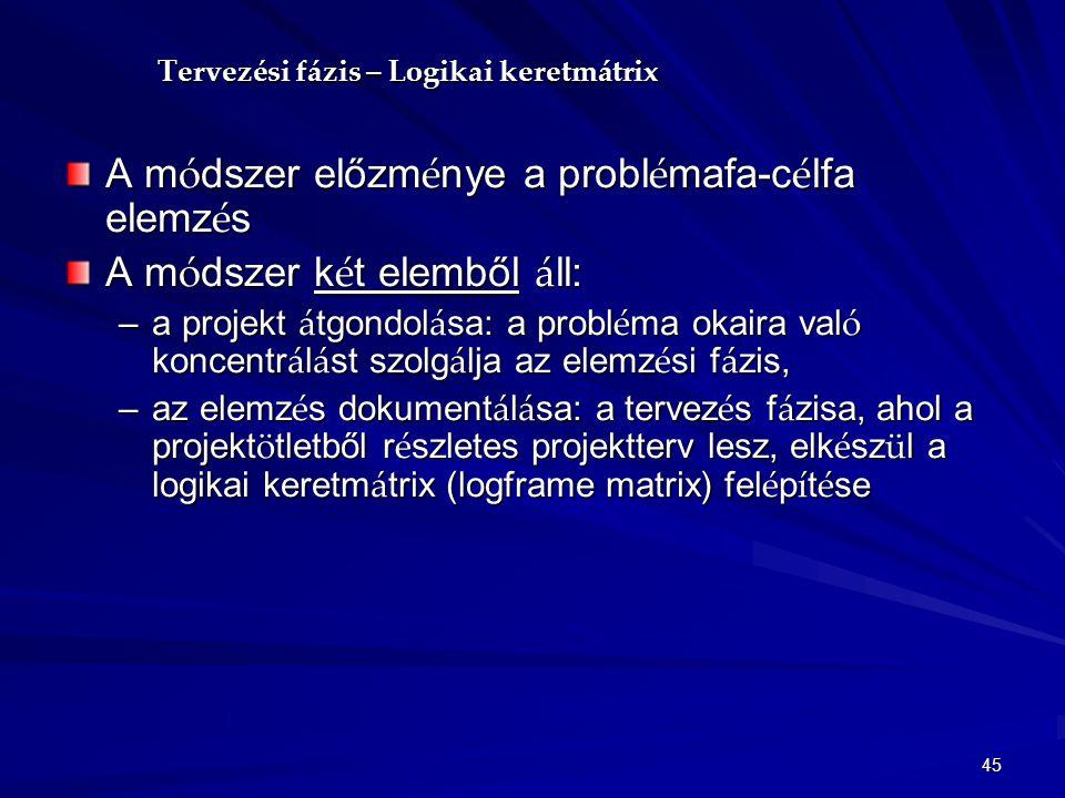 45 Tervezési fázis – Logikai keretmátrix A m ó dszer előzm é nye a probl é mafa-c é lfa elemz é s A m ó dszer k é t elemből á ll: –a projekt á tgondol