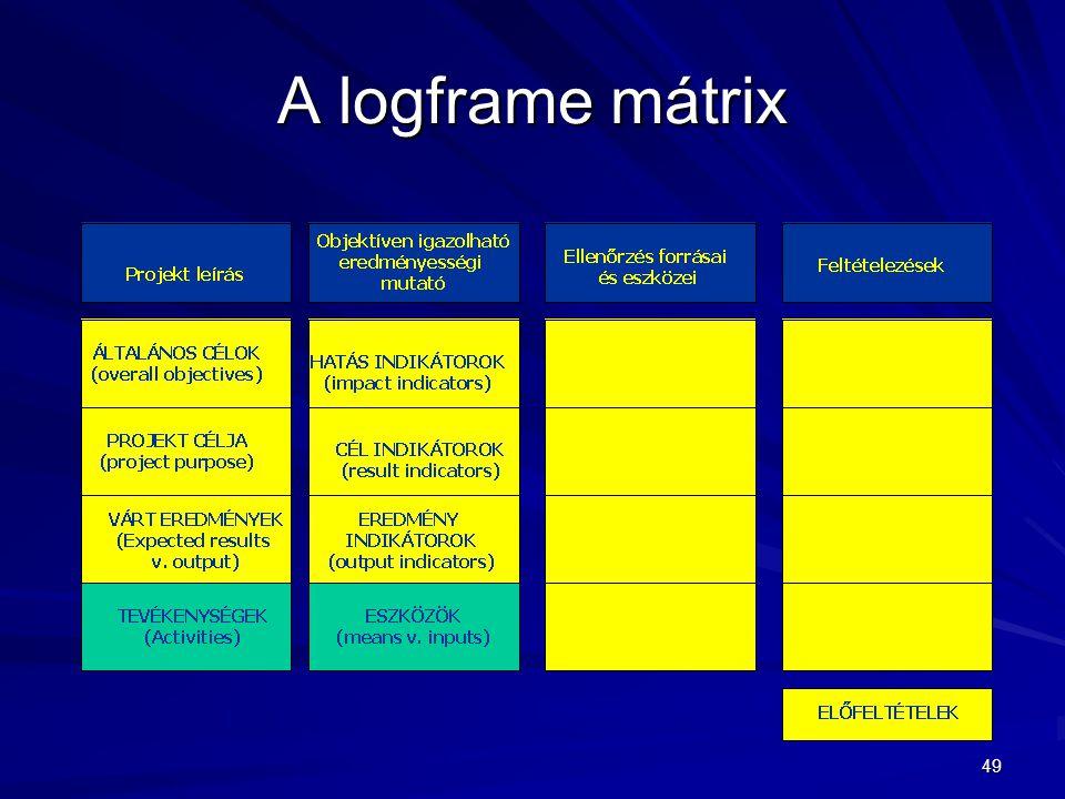 49 A logframe mátrix