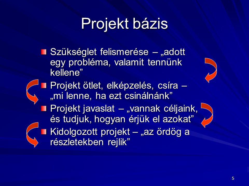 """5 Szükséglet felismerése – """"adott egy probléma, valamit tennünk kellene"""" Projekt ötlet, elképzelés, csíra – """"mi lenne, ha ezt csinálnánk"""" Projekt java"""