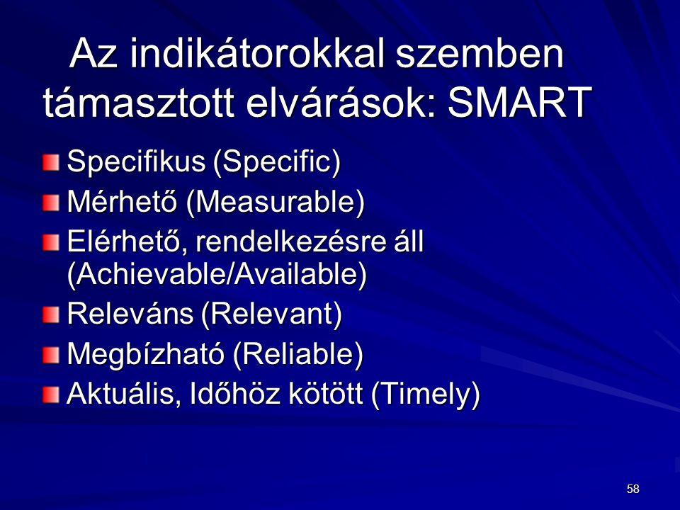 58 Az indikátorokkal szemben támasztott elvárások: SMART Specifikus (Specific) Mérhető (Measurable) Elérhető, rendelkezésre áll (Achievable/Available)