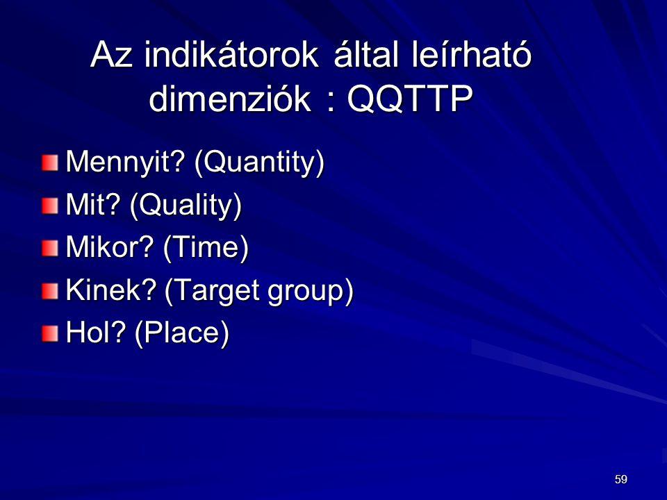 59 Az indikátorok által leírható dimenziók : QQTTP Mennyit? (Quantity) Mit? (Quality) Mikor? (Time) Kinek? (Target group) Hol? (Place)