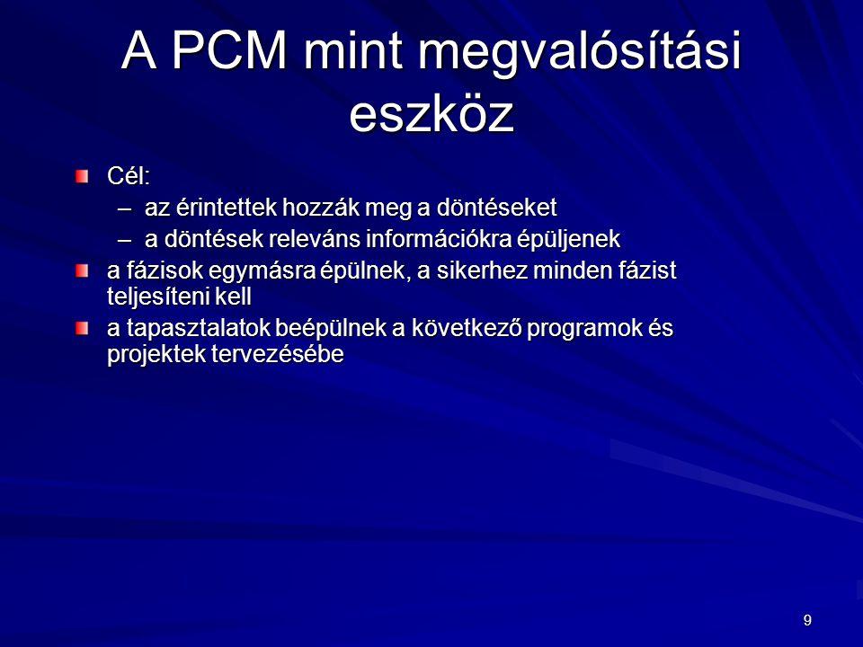 9 A PCM mint megvalósítási eszköz Cél: –az érintettek hozzák meg a döntéseket –a döntések releváns információkra épüljenek a fázisok egymásra épülnek,