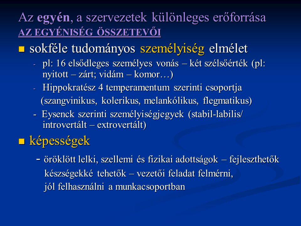 Az egyén, a szervezetek különleges erőforrása AZ EGYÉNISÉG ÖSSZETEVŐI  sokféle tudományos személyiség elmélet - pl: 16 elsődleges személyes vonás – két szélsőérték (pl: nyitott – zárt; vidám – komor…) - Hippokratész 4 temperamentum szerinti csoportja (szangvinikus, kolerikus, melankólikus, flegmatikus) (szangvinikus, kolerikus, melankólikus, flegmatikus) - Eysenck szerinti személyiségjegyek (stabil-labilis/ introvertált – extrovertált)  képességek - öröklött lelki, szellemi és fizikai adottságok – fejleszthetők - öröklött lelki, szellemi és fizikai adottságok – fejleszthetők készségekké tehetők – vezetői feladat felmérni, készségekké tehetők – vezetői feladat felmérni, jól felhasználni a munkacsoportban jól felhasználni a munkacsoportban