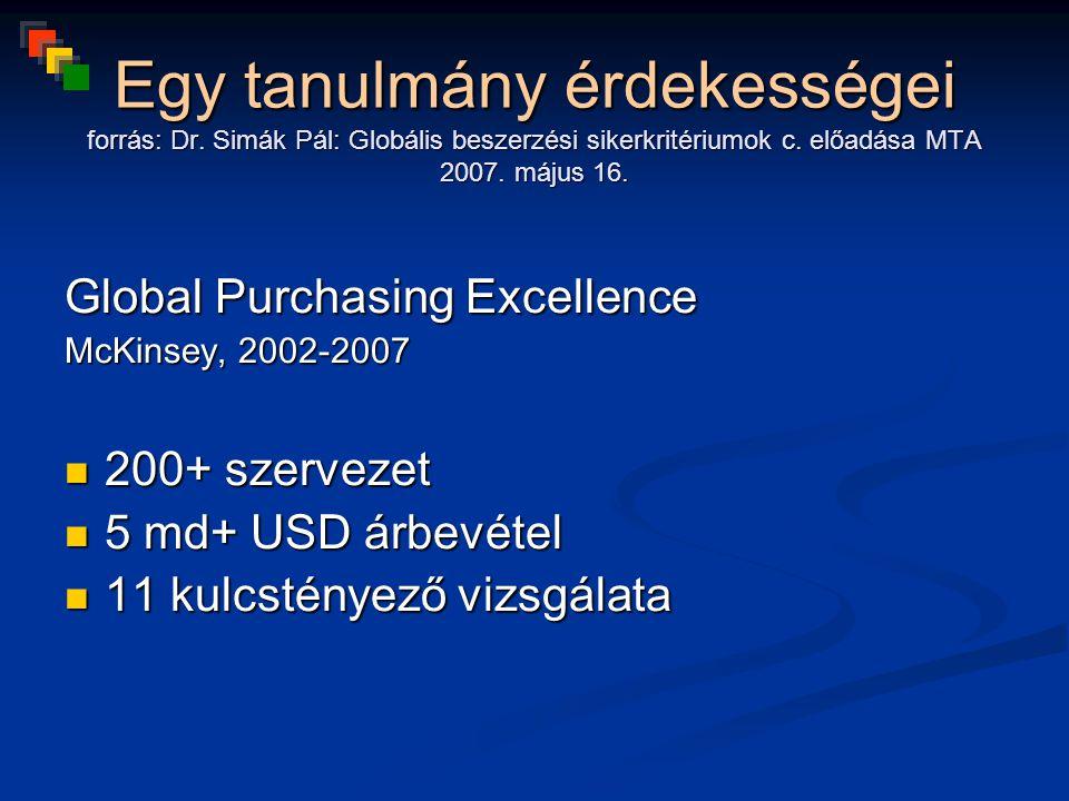 Egy tanulmány érdekességei forrás: Dr. Simák Pál: Globális beszerzési sikerkritériumok c. előadása MTA 2007. május 16. Global Purchasing Excellence Mc