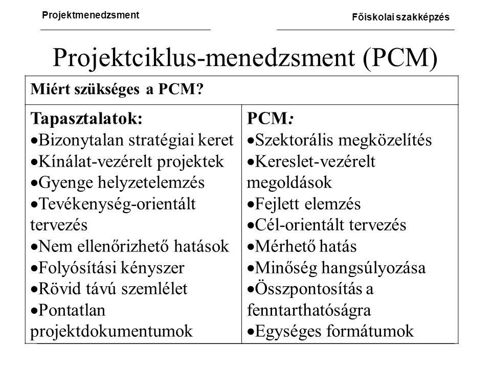 Projektmenedzsment Főiskolai szakképzés Projektciklus-menedzsment (PCM) Miért szükséges a PCM.