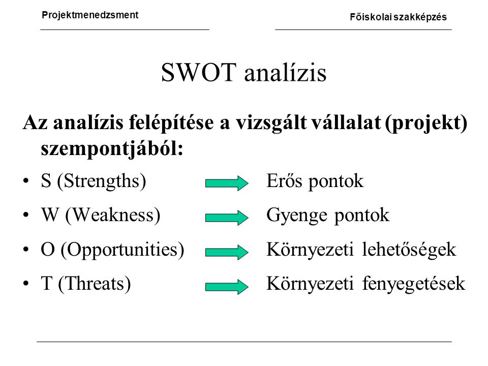 Projektmenedzsment Főiskolai szakképzés SWOT analízis Az analízis felépítése a vizsgált vállalat (projekt) szempontjából: •S (Strengths)Erős pontok •W (Weakness)Gyenge pontok •O (Opportunities)Környezeti lehetőségek •T (Threats)Környezeti fenyegetések