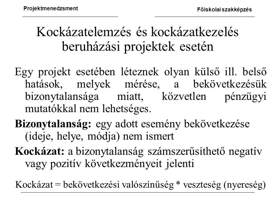 Projektmenedzsment Főiskolai szakképzés Kockázatelemzés és kockázatkezelés beruházási projektek esetén Egy projekt esetében léteznek olyan külső ill.