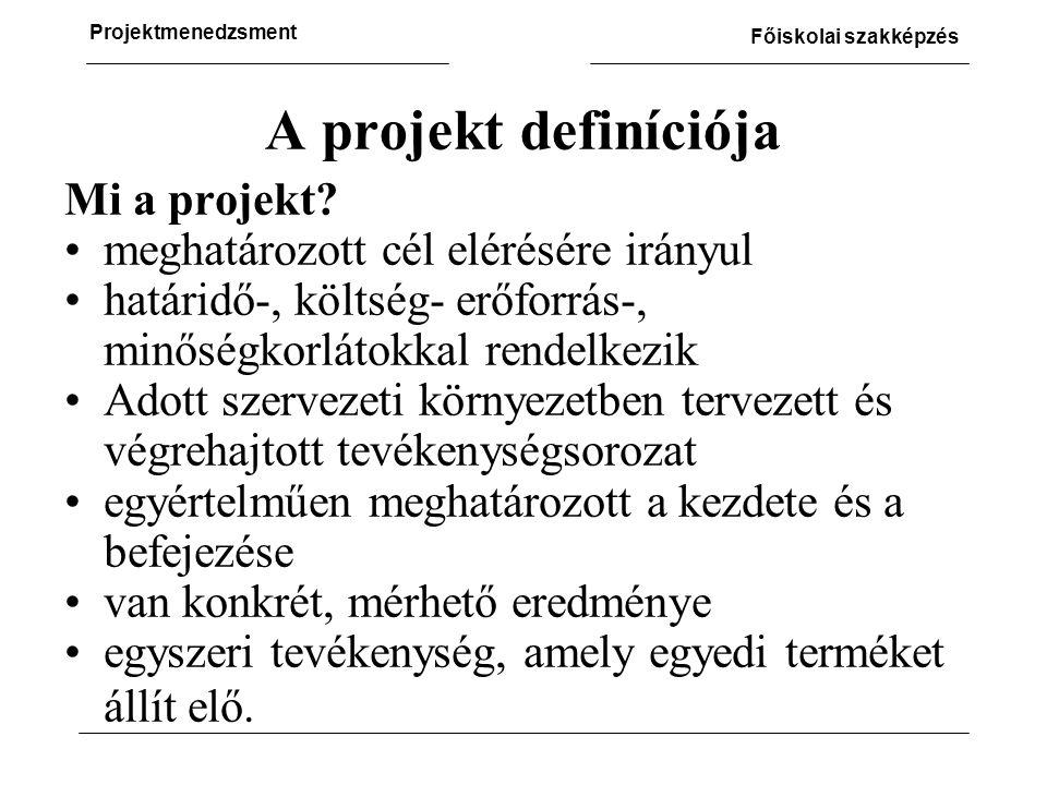 Projektmenedzsment Főiskolai szakképzés Elemzés és tervezés módszertana Tervezési módszerek •Tevékenységfa (WBS) •Logikai keretmátrix (LKM) •Projektütemezés (Gantt-diagram, hisztogram, hálótervezés) •Kockázatkezelés •Költségbecslés