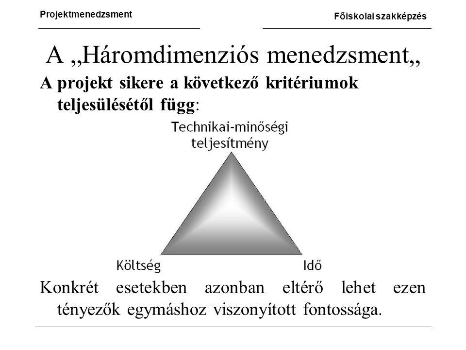 Projektmenedzsment Főiskolai szakképzés Kockázatelemzés- és kezelés folyamata Példa: társasági ügyviteli rendszer megteremtése Valószínűség-hatás mátrix Kritikus kockázati tényezők 5 6, 7, 11 8 4 4, 9, 10 2, 13, 14, 15 5, 12 3 13 2 1 0 12345 H A T Á S V A L Ó S Z Í N Ű S É G SorszámMegnevezés Kapott összes pontszám 5.