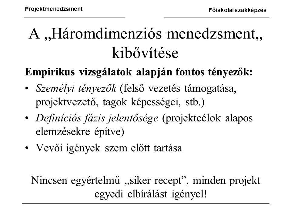 Projektmenedzsment Főiskolai szakképzés Logikai keretmátrix (LKM)