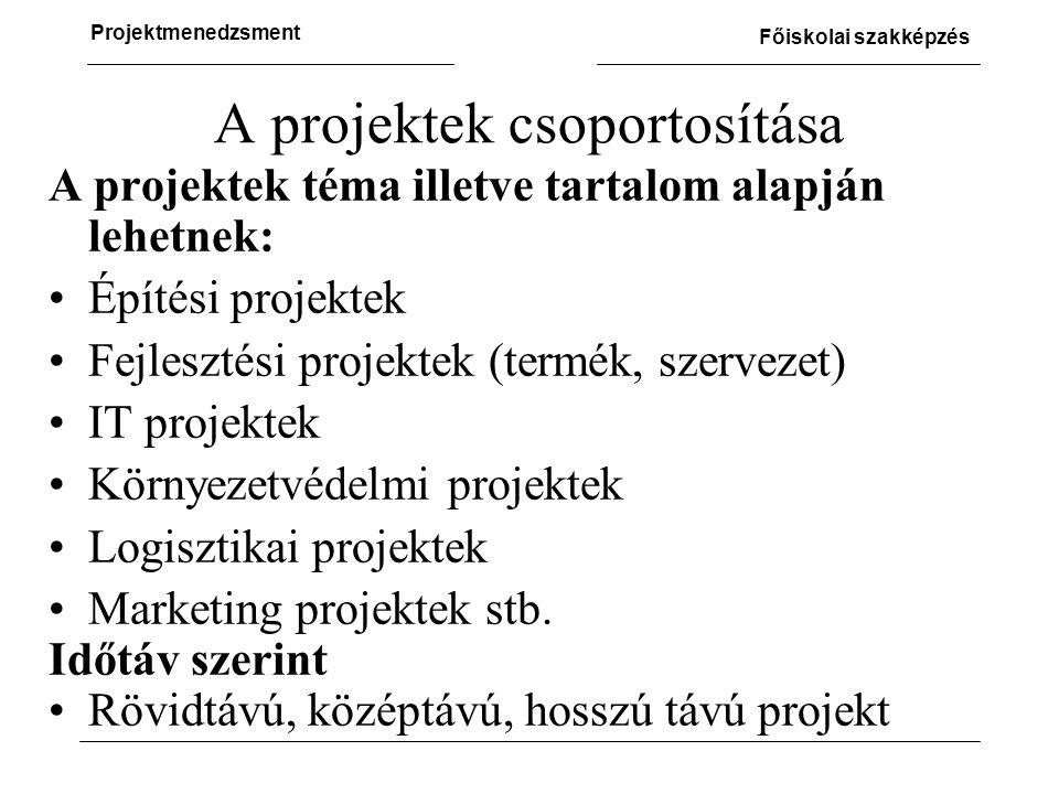 Projektmenedzsment Főiskolai szakképzés Projektek minőségirányítása A minőségirányítási rendszer részei: •Minőségpolitika •Minőségcélok •Minőségügyi kézikönyv •Minőségügyi eljárás •Minőségügyi utasítások •Feljegyzések