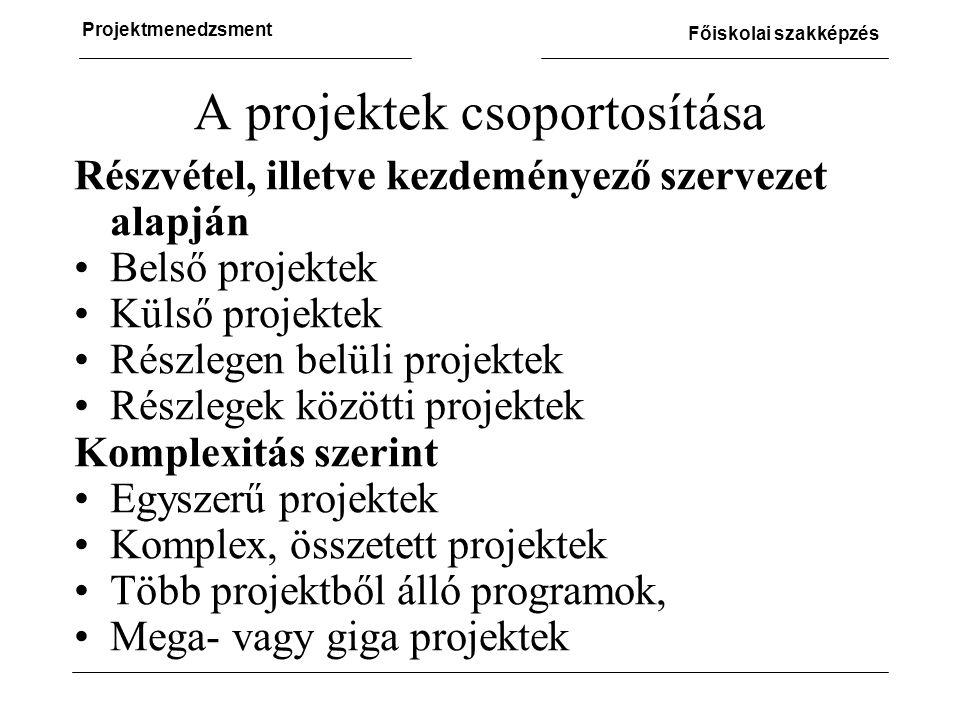 Projektmenedzsment Főiskolai szakképzés A projektek csoportosítása Részvétel, illetve kezdeményező szervezet alapján •Belső projektek •Külső projektek •Részlegen belüli projektek •Részlegek közötti projektek Komplexitás szerint •Egyszerű projektek •Komplex, összetett projektek •Több projektből álló programok, •Mega- vagy giga projektek