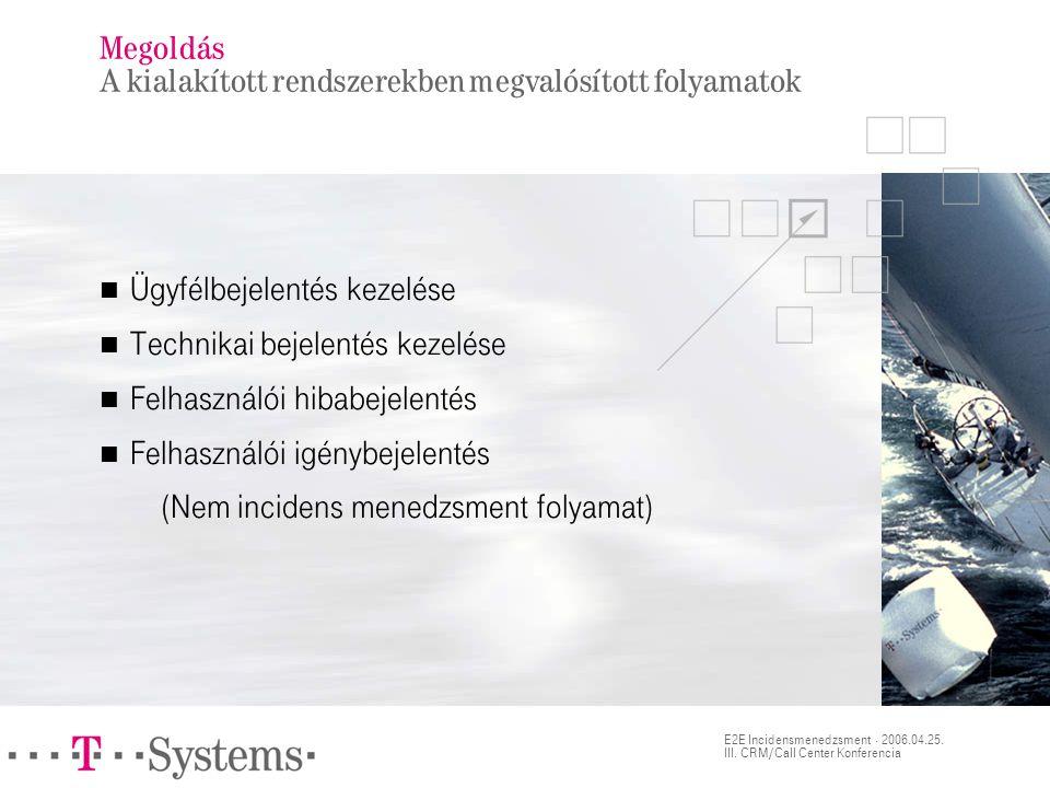 E2E Incidensmenedzsment · 2006.04.25. III. CRM/Call Center Konferencia Megoldás A kialakított rendszerekben megvalósított folyamatok  Ügyfélbejelenté