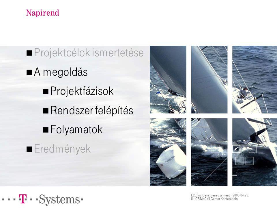E2E Incidensmenedzsment · 2006.04.25. III. CRM/Call Center Konferencia Napirend  Projektcélok ismertetése  A megoldás  Projektfázisok  Rendszer fe