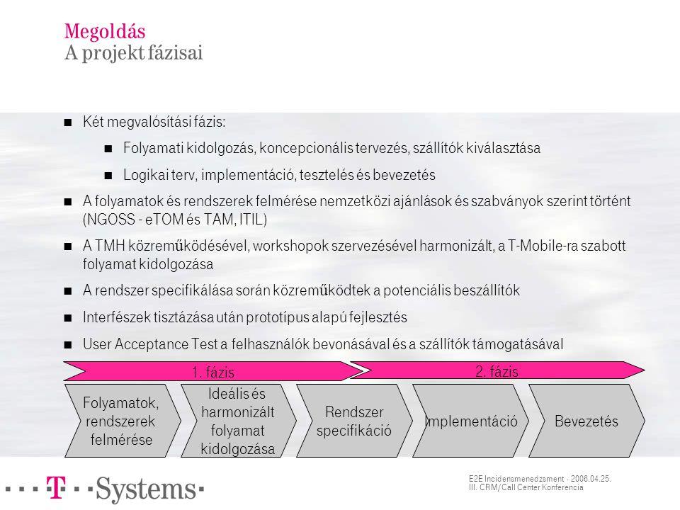 E2E Incidensmenedzsment · 2006.04.25. III. CRM/Call Center Konferencia Megoldás A projekt fázisai  Két megvalósítási fázis:  Folyamati kidolgozás, k