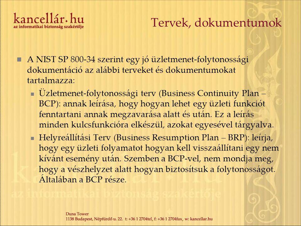Tervek, dokumentumok  A NIST SP 800-34 szerint egy jó üzletmenet-folytonossági dokumentáció az alábbi terveket és dokumentumokat tartalmazza:  Üzletmenet-folytonossági terv (Business Continuity Plan – BCP): annak leírása, hogy hogyan lehet egy üzleti funkciót fenntartani annak megzavarása alatt és után.