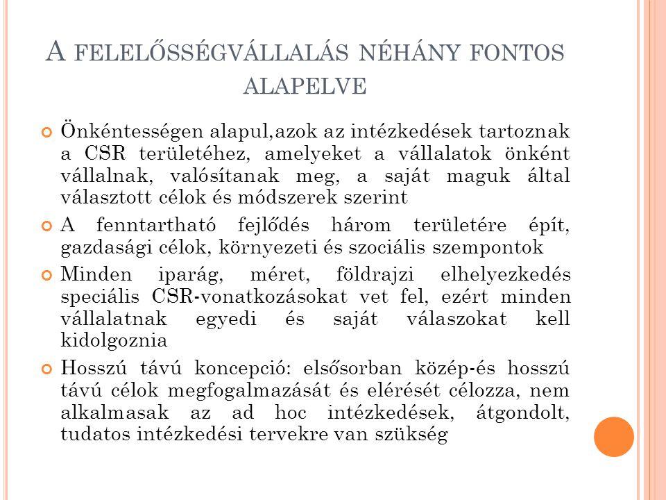 A FELELŐSSÉGVÁLLALÁS NÉHÁNY FONTOS ALAPELVE F OLYT.