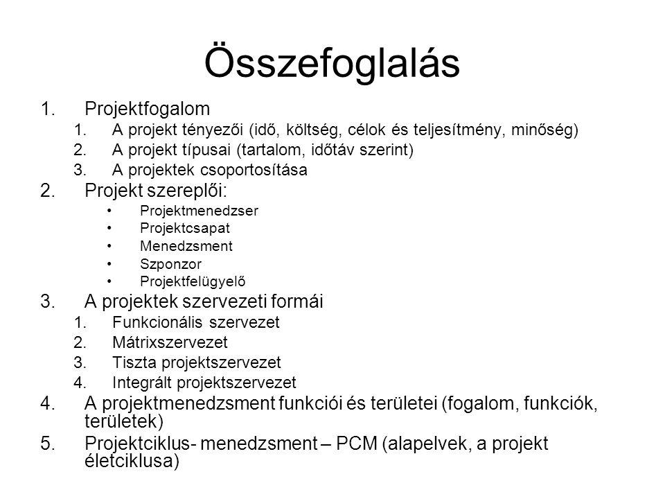 Összefoglalás 1.Projektfogalom 1.A projekt tényezői (idő, költség, célok és teljesítmény, minőség) 2.A projekt típusai (tartalom, időtáv szerint) 3.A