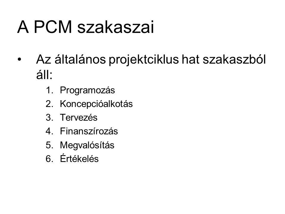 A PCM szakaszai •Az általános projektciklus hat szakaszból áll: 1.Programozás 2.Koncepcióalkotás 3.Tervezés 4.Finanszírozás 5.Megvalósítás 6.Értékelés