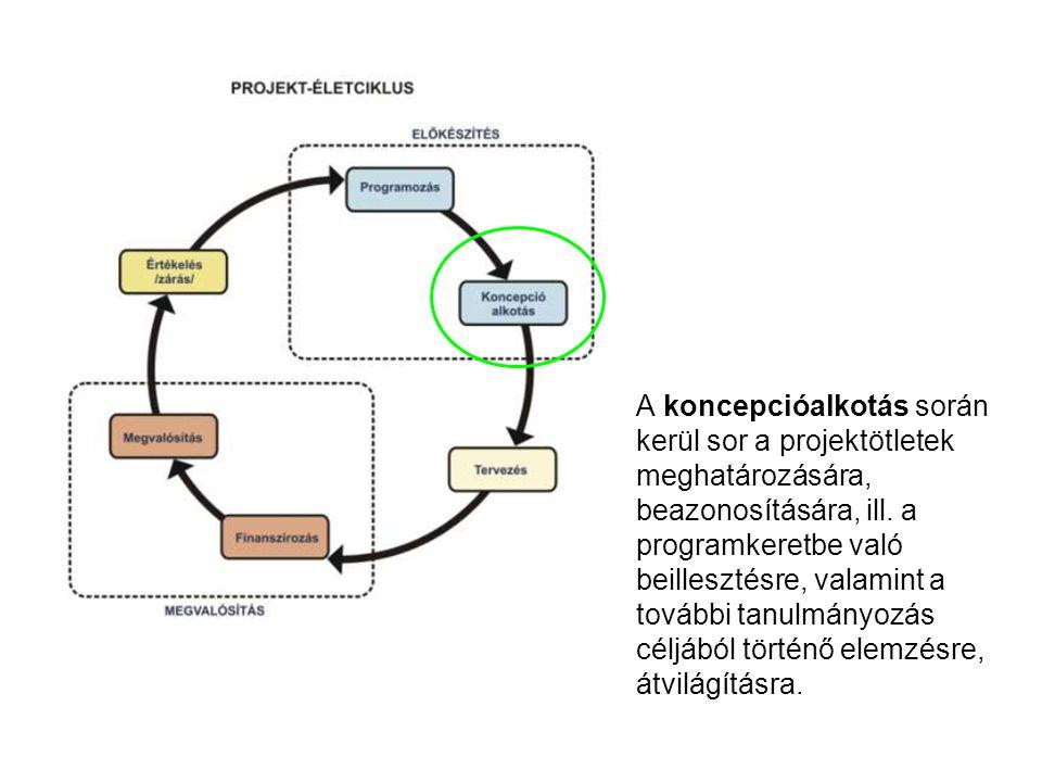 •A koncepcióalkotás során kerül sor a projektötletek meghatározására, beazonosítására, ill. a programkeretbe való beillesztésre, valamint a további ta