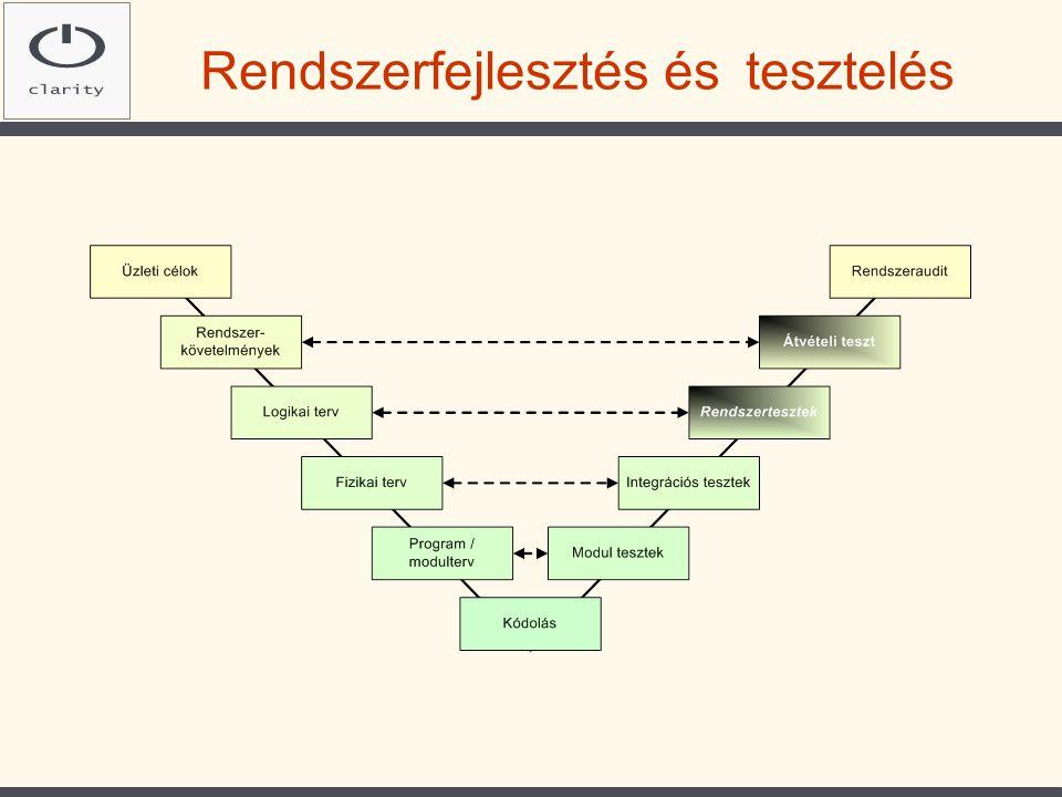 Teszttípusok •Funkcionális tesztek •Integrációs tesztek –Belső integrációs tesztek •Installációs tesztek •Hardverelemek technikai tesztjei •Az egyes modulok együttműködésének tesztje –Külső integrációs teszt •Interfész rendszerek tesztje •Regressziós tesztek •Biztonsági teszt –Hozzáférési jogosultság, adatvédelem –Stabilitás, mentés, visszaállíthatóság •Terhelési teszt •Üzemeltetési funkciók és folyamatok tesztje •Párhuzamos üzemű teszt Tesztelés bonyolultsága Részrendszerek száma Modulteszt Integrációs teszt Próbaüzem