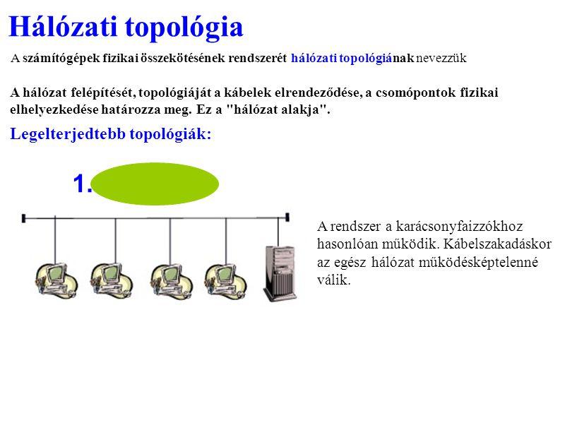 A hálózat felépítését, topológiáját a kábelek elrendeződése, a csomópontok fizikai elhelyezkedése határozza meg. Ez a