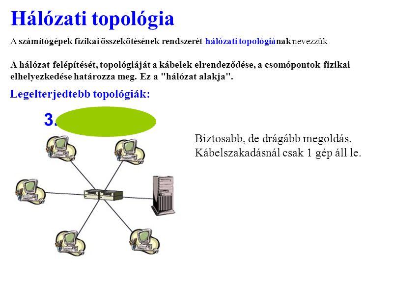 Hálózati topológia 3. Biztosabb, de drágább megoldás. Kábelszakadásnál csak 1 gép áll le. A számítógépek fizikai összekötésének rendszerét hálózati to