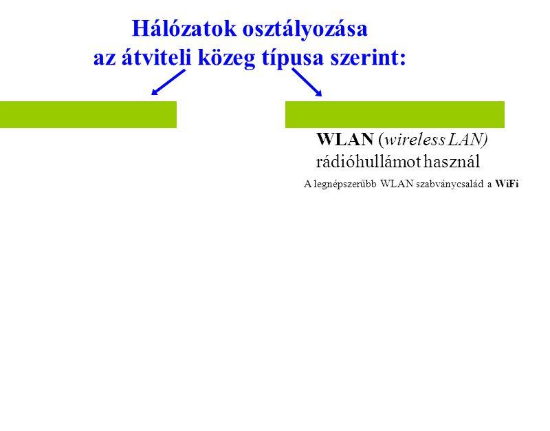 Hálózatok osztályozása az átviteli közeg típusa szerint: vezetékes hálózat vezeték nélküli hálózat WLAN (wireless LAN) rádióhullámot használ A legnéps