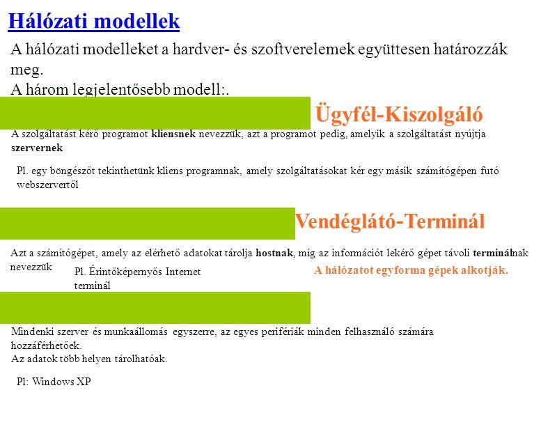Hálózati modellek KLIENS-SZERVER MODELL Ügyfél-Kiszolgáló A szolgáltatást kérő programot kliensnek nevezzük, azt a programot pedig, amelyik a szolgált