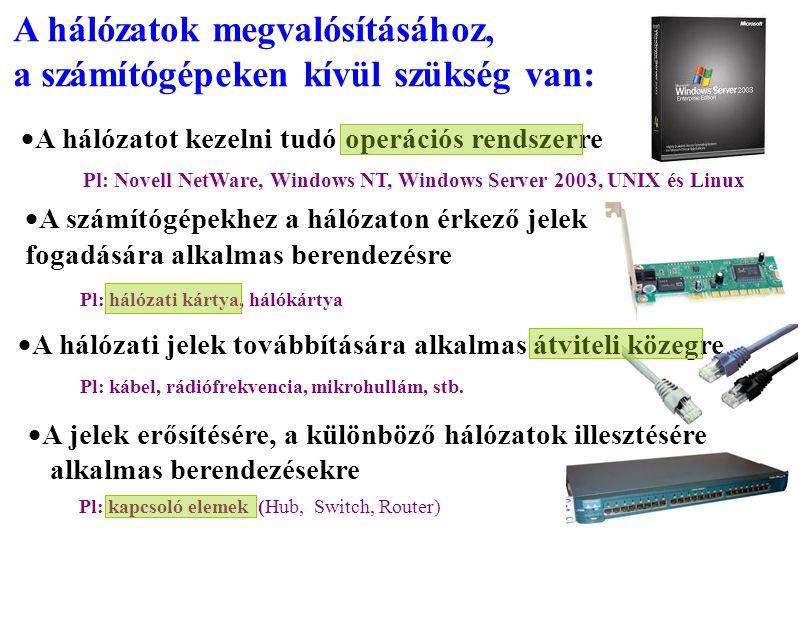  A jelek erősítésére, a különböző hálózatok illesztésére alkalmas berendezésekre A hálózatok megvalósításához, a számítógépeken kívül szükség van: 