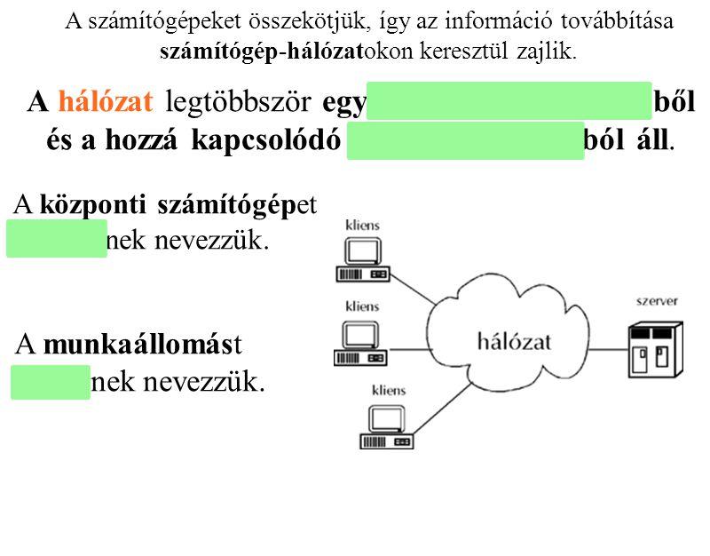 A hálózat legtöbbször egy központi számítógépből és a hozzá kapcsolódó munkaállomásokból áll. A központi számítógépet szervernek nevezzük. A munkaállo