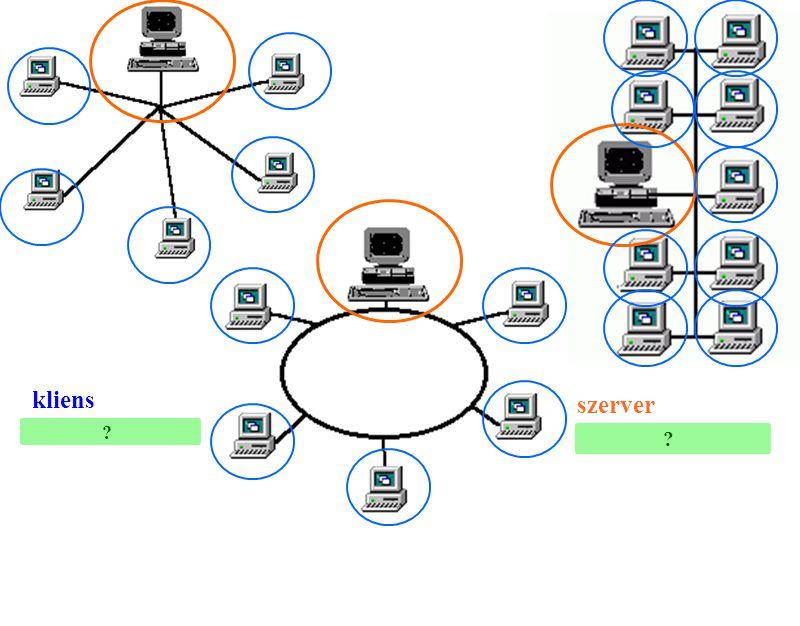 kliens szerver munkaállomás központi számítógép ? ?