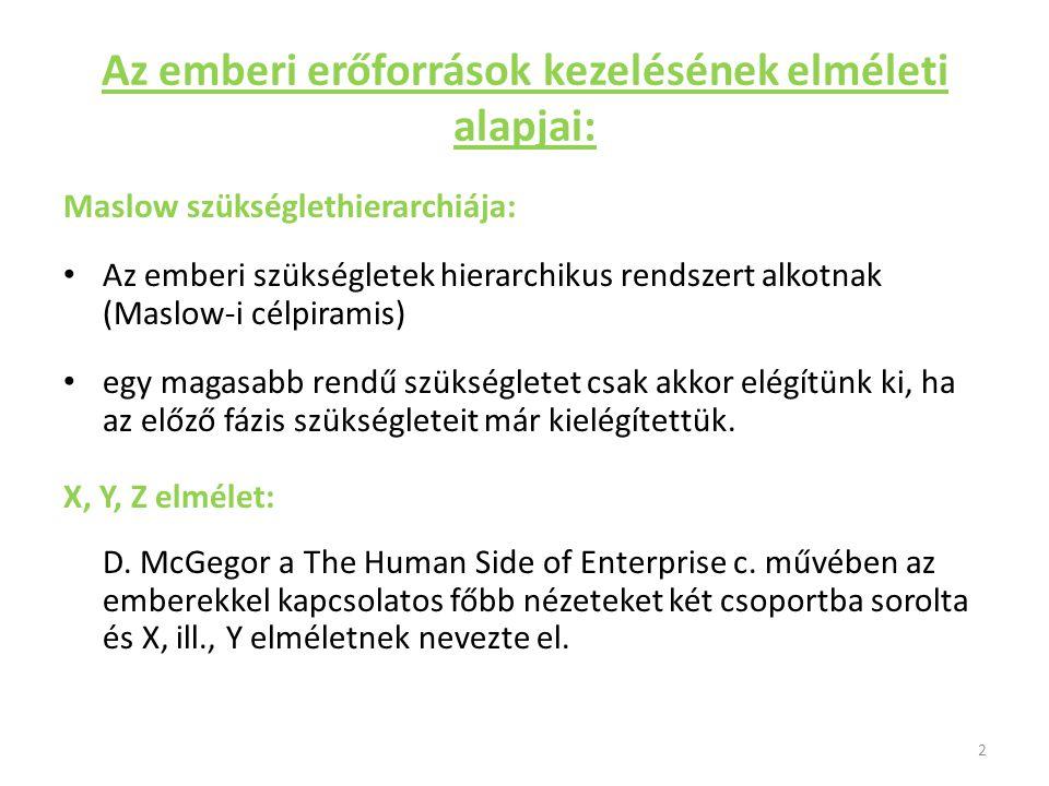 2 Az emberi erőforrások kezelésének elméleti alapjai: Maslow szükséglethierarchiája: • Az emberi szükségletek hierarchikus rendszert alkotnak (Maslow-