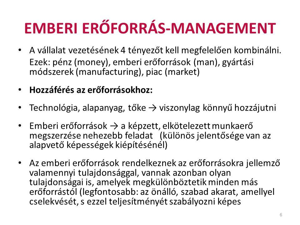 6 EMBERI ERŐFORRÁS-MANAGEMENT • A vállalat vezetésének 4 tényezőt kell megfelelően kombinálni. Ezek: pénz (money), emberi erőforrások (man), gyártási
