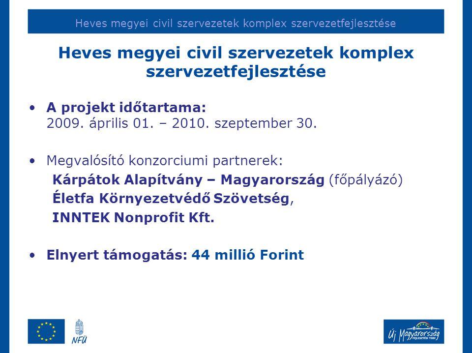 Heves megyei civil szervezetek komplex szervezetfejlesztése •A projekt időtartama: 2009. április 01. – 2010. szeptember 30. •Megvalósító konzorciumi p