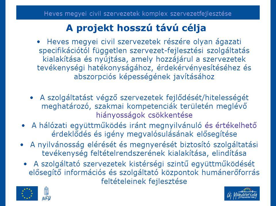 Heves megyei civil szervezetek komplex szervezetfejlesztése A projekt hosszú távú célja •Heves megyei civil szervezetek részére olyan ágazati specifik