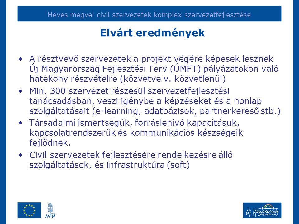 Heves megyei civil szervezetek komplex szervezetfejlesztése Elvárt eredmények •A résztvevő szervezetek a projekt végére képesek lesznek Új Magyarország Fejlesztési Terv (ÚMFT) pályázatokon való hatékony részvételre (közvetve v.
