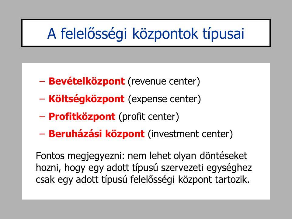 A felelősségi központok típusai –Bevételközpont (revenue center) –Költségközpont (expense center) –Profitközpont (profit center) –Beruházási központ (