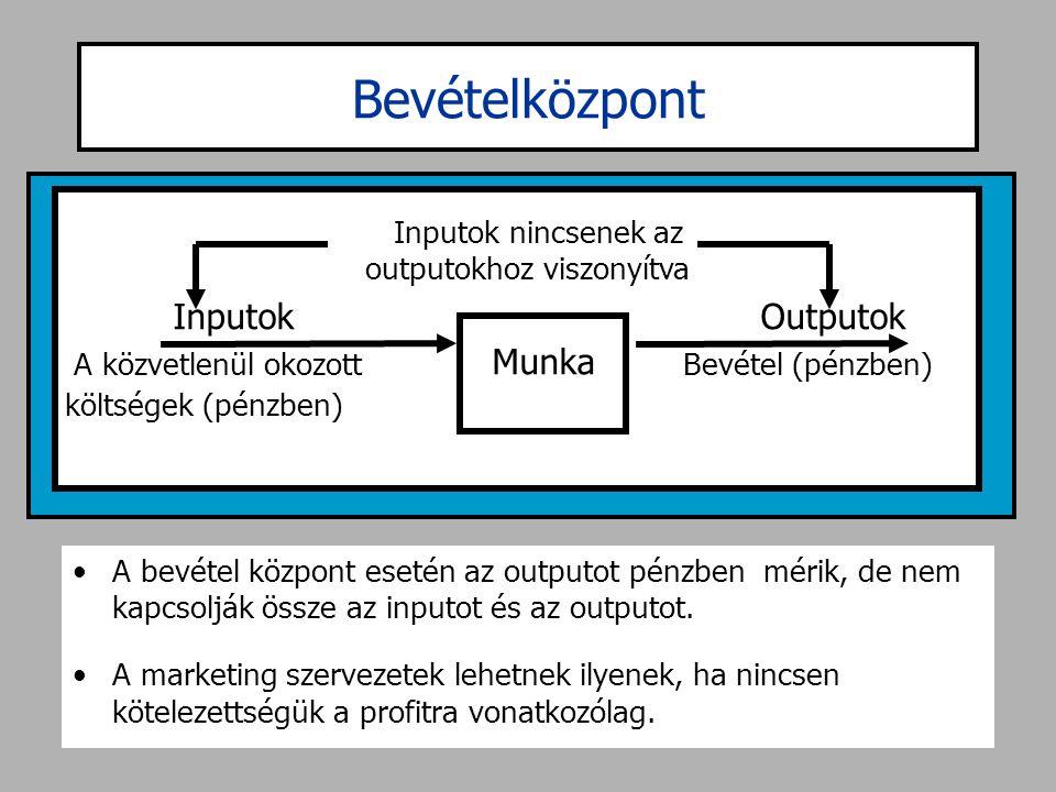 Bevételközpont •A bevétel központ esetén az outputot pénzben mérik, de nem kapcsolják össze az inputot és az outputot. •A marketing szervezetek lehetn
