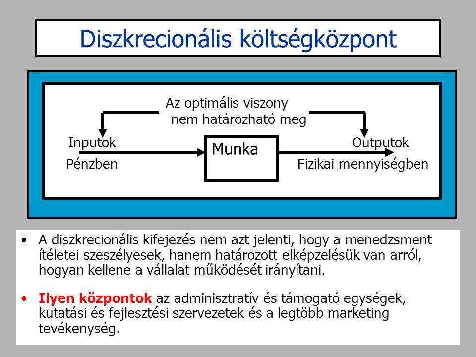 Diszkrecionális költségközpont •A diszkrecionális kifejezés nem azt jelenti, hogy a menedzsment ítéletei szeszélyesek, hanem határozott elképzelésük v