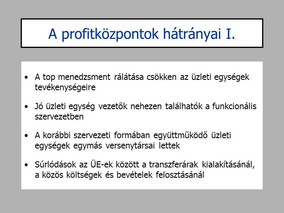 A profitközpontok hátrányai I. •A top menedzsment rálátása csökken az üzleti egységek tevékenységeire •Jó üzleti egység vezetők nehezen találhatók a f