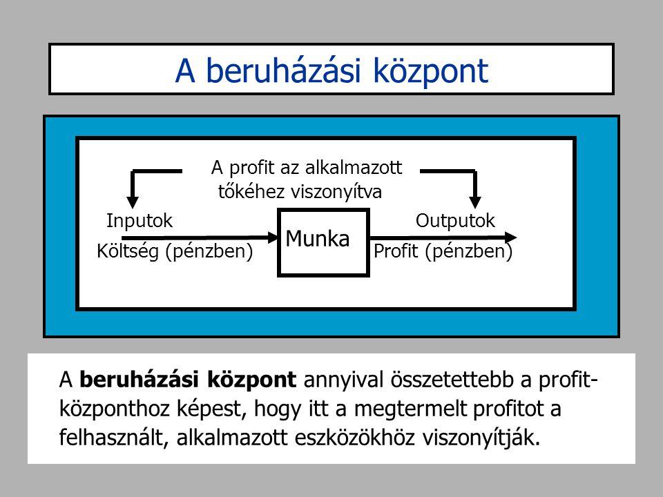 A beruházási központ A beruházási központ annyival összetettebb a profit- központhoz képest, hogy itt a megtermelt profitot a felhasznált, alkalmazott
