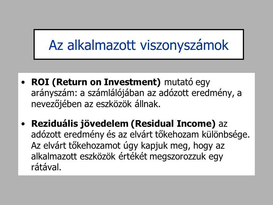 Az alkalmazott viszonyszámok •ROI (Return on Investment) mutató egy arányszám: a számlálójában az adózott eredmény, a nevezőjében az eszközök állnak.