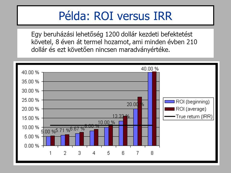 Példa: ROI versus IRR Egy beruházási lehetőség 1200 dollár kezdeti befektetést követel, 8 éven át termel hozamot, ami minden évben 210 dollár és ezt k