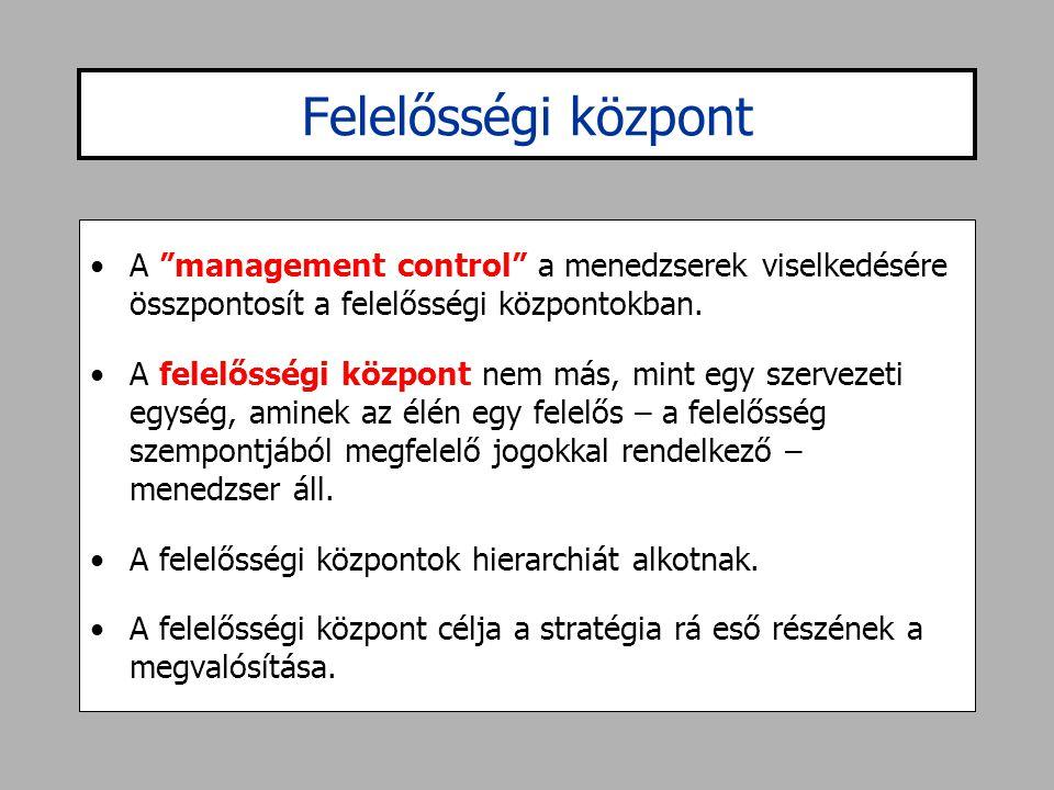 Általános kontrolljellemzők •Alkalmazott pénzügyi kontroll A tervezett költségközpont megpróbálja minimalizálni a működési költségeit, standardokat állít fel, és a tényértékeket ehhez viszonyítja, így állapítja meg a menedzserek hatékonyságát.