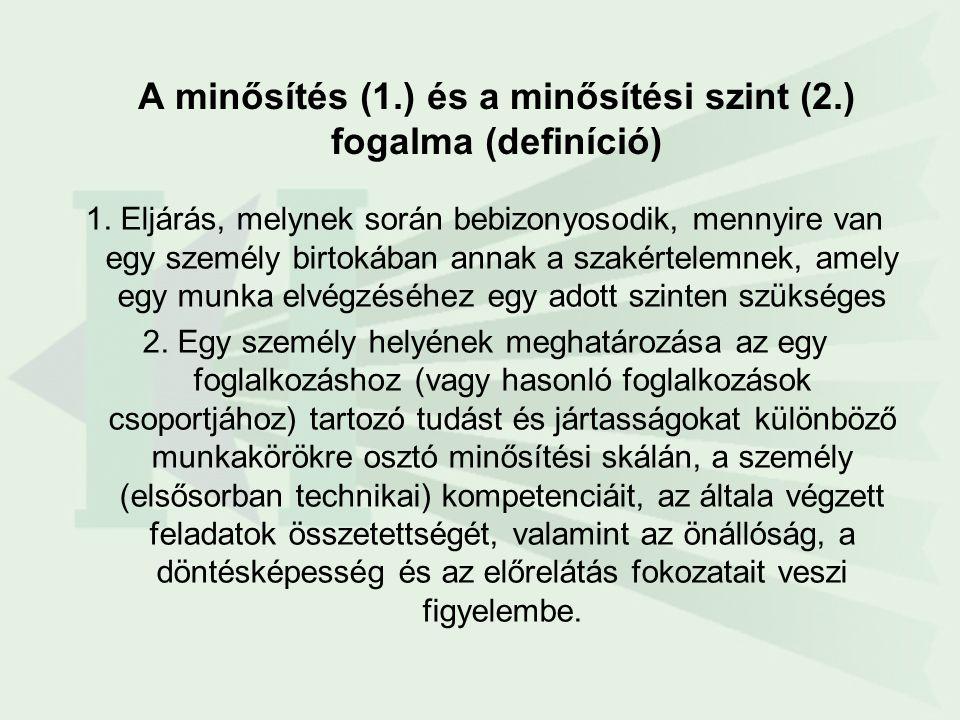 A minősítés (1.) és a minősítési szint (2.) fogalma (definíció) 1. Eljárás, melynek során bebizonyosodik, mennyire van egy személy birtokában annak a